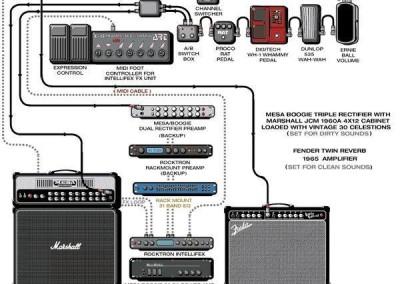 My guitar rig